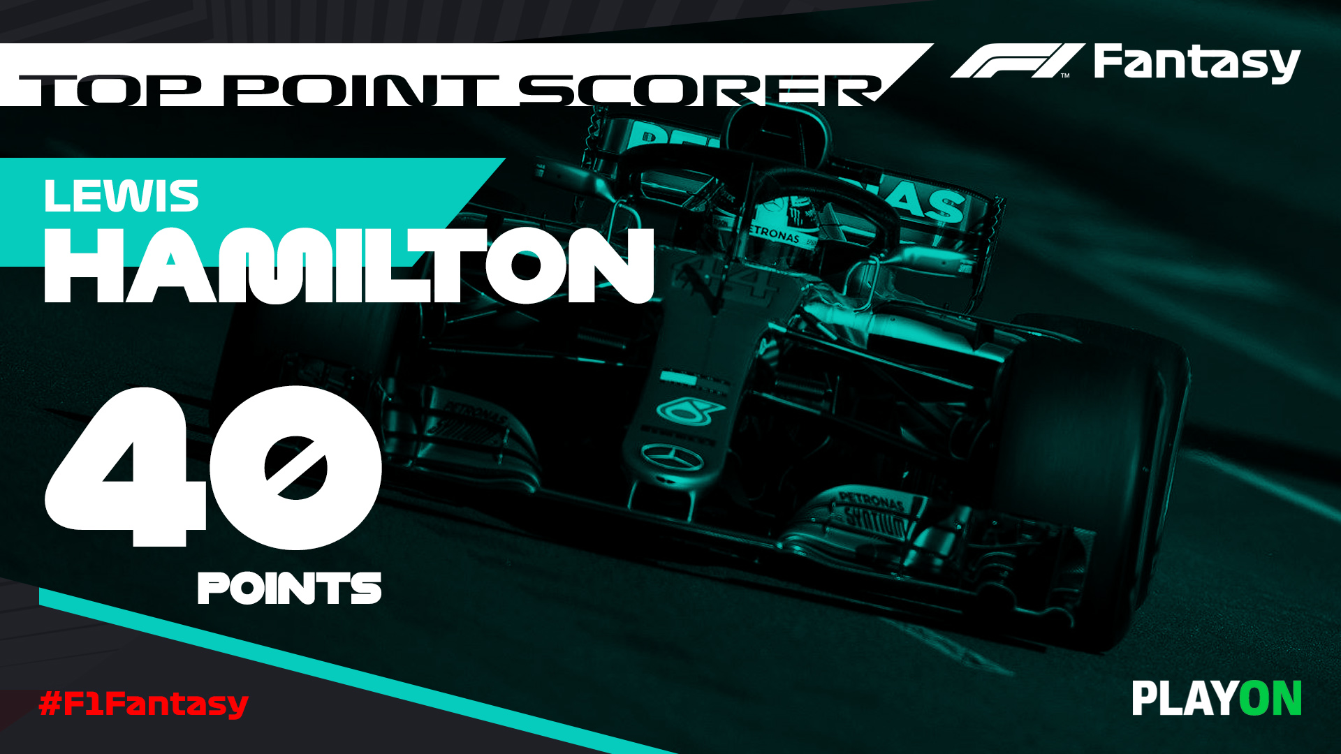 F1 Fantasy Top Point Scorer 1920x1080 Hamilton