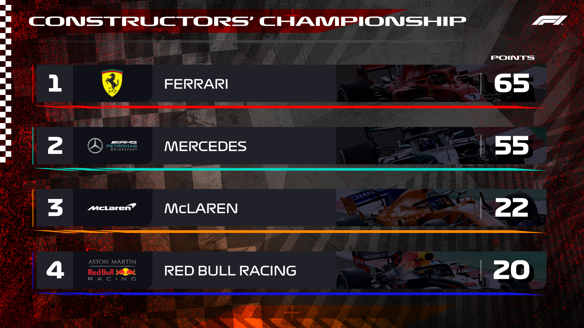 F1 Team Standings 1920x1080 Editable