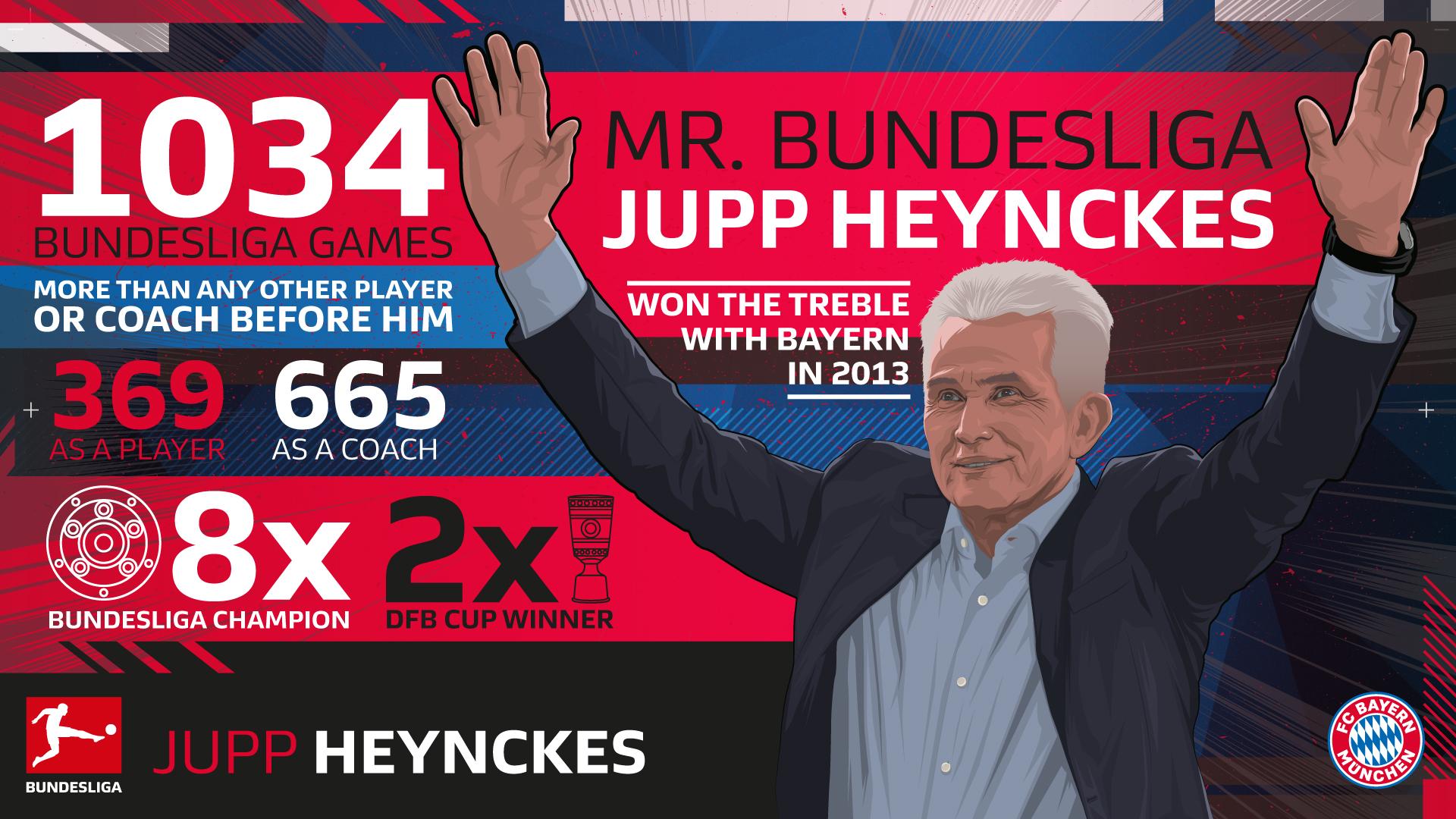 Heynckes-stats-1920x1080