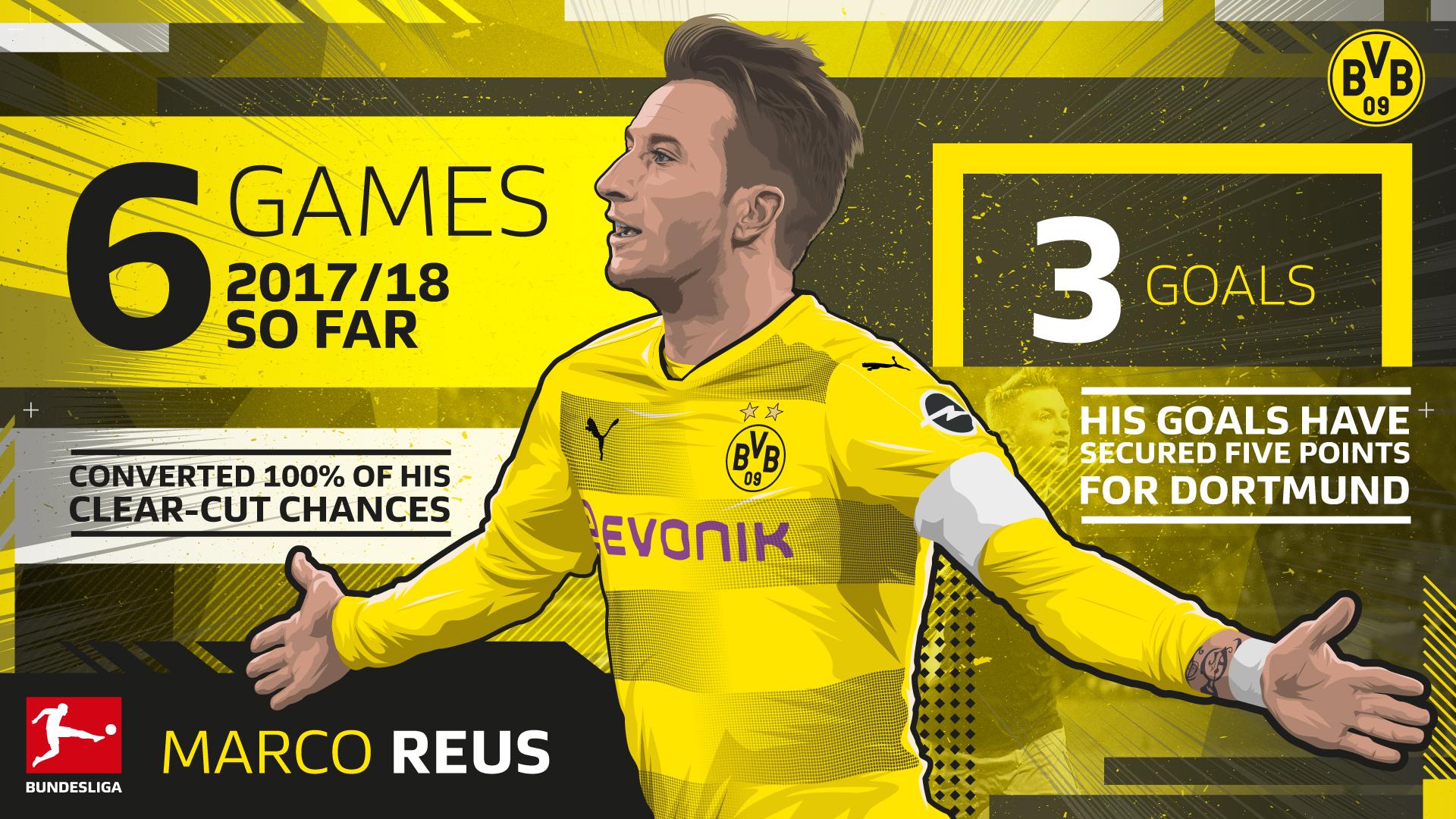 Reus-stats-1920x1080