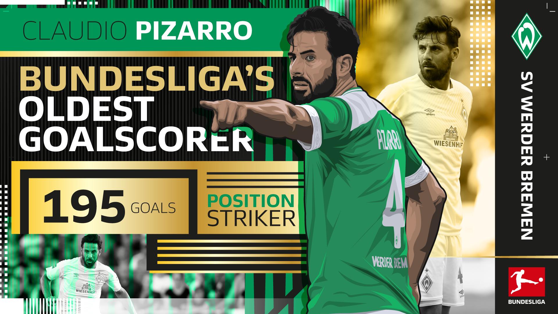 Pizarro-stats-1920x1080