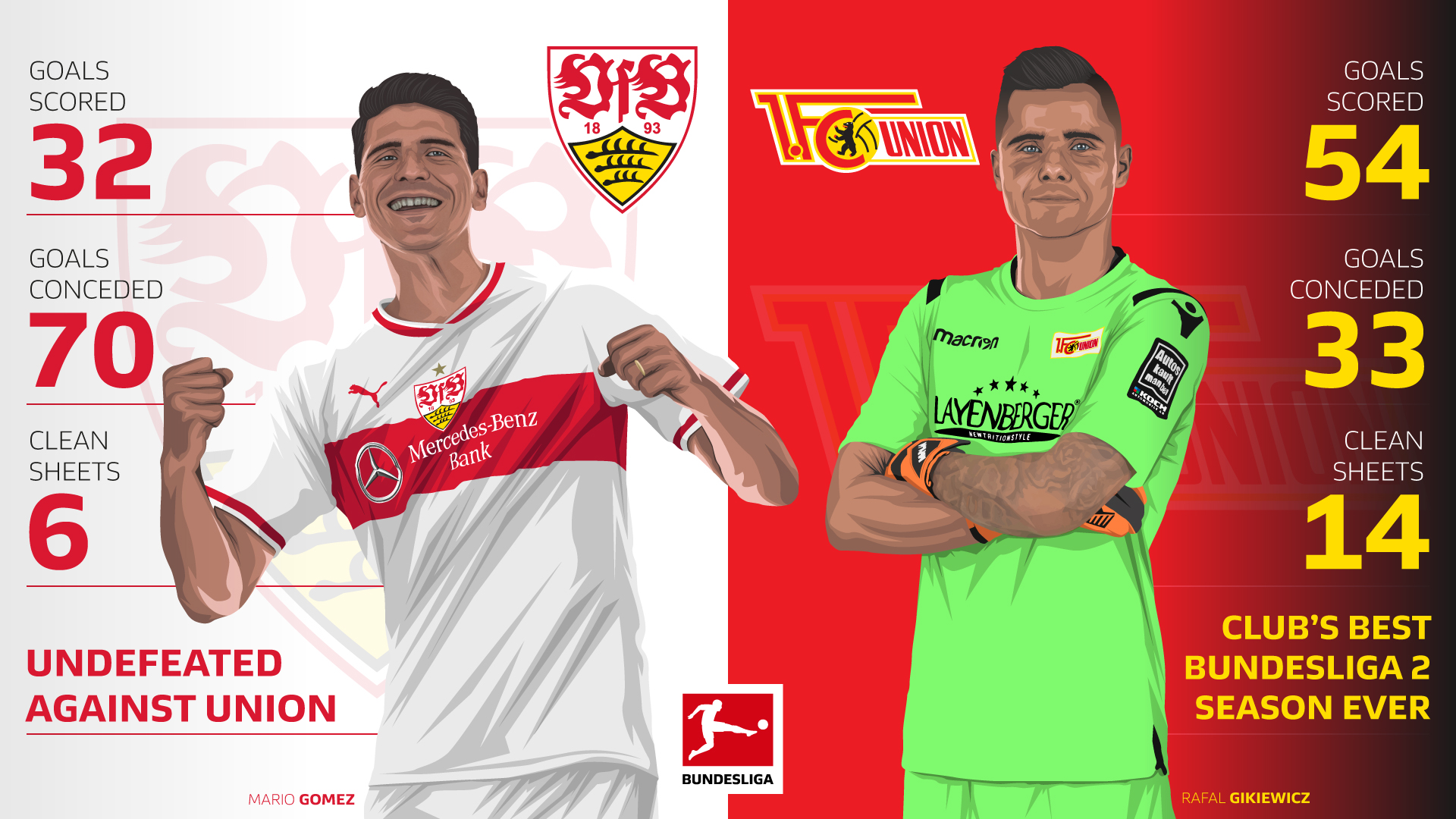 VfB-Stuttgart-vs-1.-FC-Union-Berlin-1920x1080
